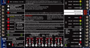 D9412GV4 Kontrol Paneli